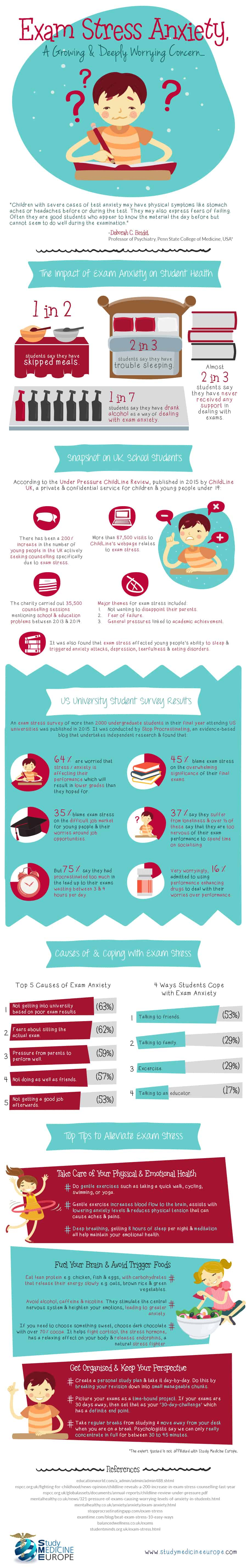 Exam Stress Anxiety Infographic