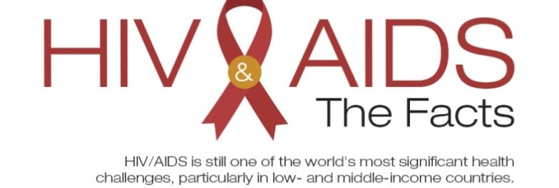 HIV & Aids : The facts