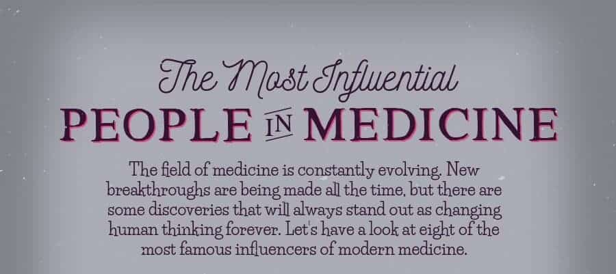 The Most Influential People in Medicine